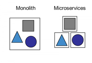 monolith-vs-microservices